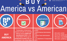 Buy America(n) Education Sheet (cropped for website)